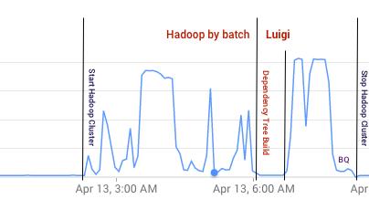 Luigi_CPU